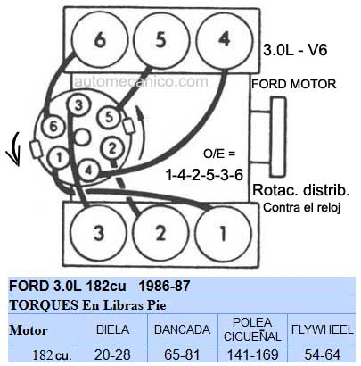 Ford 3 5l Engine