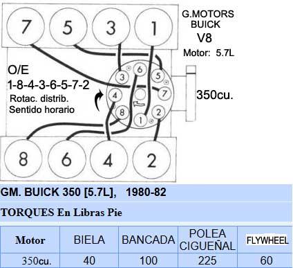 1989 Dodge Shadow Wiring Diagram besides Antiguos Mexico in addition BU64701 further Fakta Menarik Dibalik Logo Mobil Bagian Ii Habis furthermore 1965 Riviera Wiring Diagram. on buick electra