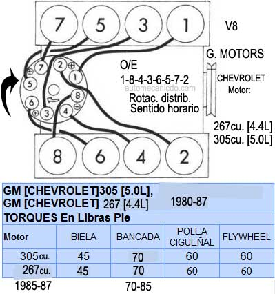 2013 ford focus st wiring diagram with Ford Fiesta Wiring Diagram Mk7 on 2012 Ford Focus Fuse Box Diagram Radio Number likewise 99 Jeep Wrangler Serpentine Belt Diagram furthermore T23744524 Location temperature sensor operates further 2016 Dodge Charger Parts Catalog furthermore Ford Fiesta Wiring Diagram Mk7.