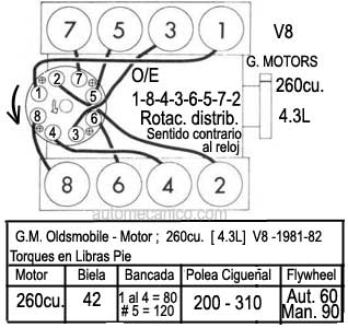 Gm V8 Engine Firing Order
