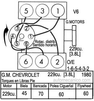 Chevy 454 Distributor Wiring Diagram in addition 71 Dodge Van Wiring Diagram moreover 1969 Camaro Starter Wiring Diagram as well 1950 Gmc Wiring Diagram likewise 1978 Camaro Engine Wiring Diagram. on 11g7b replaced cellinoid put starter back