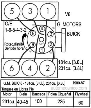 1967 pontiac gto fuse with 1966 Pontiac Gto Radiator On Wiring Diagram For 65 on 1966 Pontiac Gto Radiator On Wiring Diagram For 65 moreover 1969 Pontiac Firebird Wiring Diagram in addition 67 Firebird Wiring Diagram further Ignition Switch Wiring Chevelle Tech Throughout Ignition Switch Wiring Diagram Chevy additionally 1968 Lemans Wiring Diagram.
