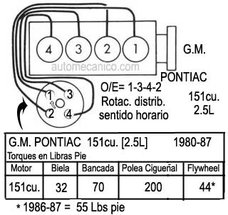 Gmoe80875 additionally Dodge 360 2 Bbl Engine Diagram as well Diagram Of Cooling System 3 8 Ford Mustang likewise Dauntless 225 Engine Fuel Pump likewise Gmoe80876. on buick 225 v6 firing order