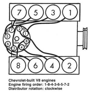 1984 chevy caprice fuse box diagram with 1981 Gmc Truck Wiring Diagram on 79 Chevy Truck Fuse Box Diagram together with 82 Chevy Corvette Fuse Box Diagram in addition 1981 Gmc Truck Wiring Diagram in addition C6 Corvette Fuel Pump Wiring Diagram further Replacement Fuse Block 1979 Corvette.