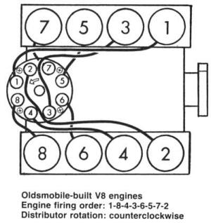Oe808716a on motor de pontiac firebird