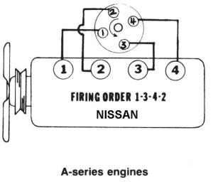 Manual del carburador j15 alpha