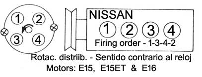 NISSAN | ORDEN DE ENCENDIDO | FIRING ORDER | VEHICULOS ...