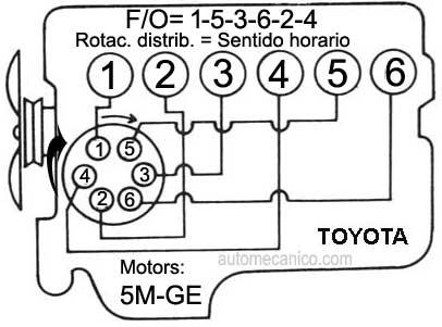 Mira L2s Wiring Diagram besides 208502 89 Nissan Z24 Timing Marks also Oe808737 further Coolant Leak Backside 92 3 0efi 163154 likewise 1jz Gte 20jzz30 20soarer 20engine 20wiring. on toyota cressida motor