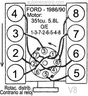 Oe879101 further 2005 Ford Five Hundred Fuse Box Diagram also Ford F 150 4 9 Engine Diagram also Ford Ranger 2 3 Firing Order Diagram also John Deere La145 Pto Wiring Diagram For. on ford bronco engine diagram