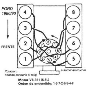 1989 351 Windsor Engine Diagram on 1996 ford f 150 firing order