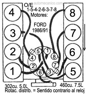 ford ignition wiring diagram 1987 with Ford 460 Big Block Engine on Daihatsu Rocky Feroza Sportrak F300 Harness And Wiring Diagram likewise Door Locks together with Ford 460 Big Block Engine besides P 0900c152800994c1 furthermore T6867662 Firing order jeep.