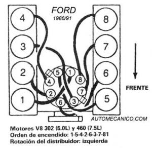 Ford 302 Firing Order - 2019-2020 New Upcoming Cars by