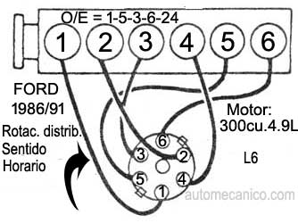 Ford F150 Triton Firing Order 70 in addition 97 Ford F 150 4 2l Engine Diagram also 1980 350 Chevy Engine Diagram together with 2014 Ford Ecoboost Engine additionally Orden De Encendido 3 1 Chevrolet. on 1998 ford f 150 v6 firing order