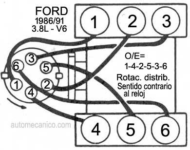 Ford 302 Firing Order >> FORD | ORDEN DE ENCENDIDO | FIRING ORDER | VEHICULOS-1987-91 | MECANICA AUTOMOTRIZ