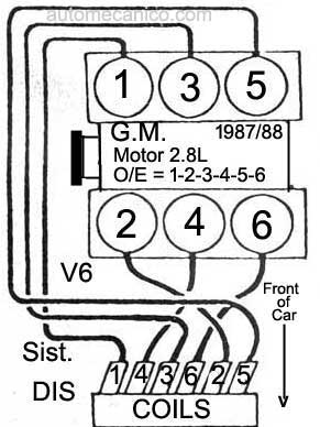 94 Dodge B350 Transmission Diagram Wiring Diagram Photos For Help