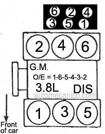 ford orden de encendido firing order motores