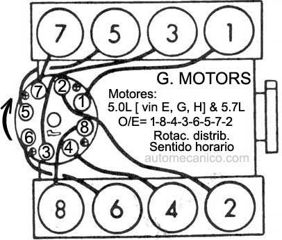 Chevy Firing Order on chevy 5 7 firing order diagram