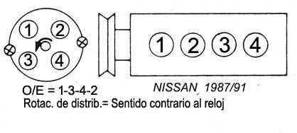 Nissan Orden De Encendido Firing Order Vehiculos