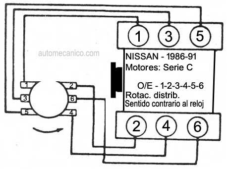 amp 95 nissan maxima diagram  amp  free engine image for
