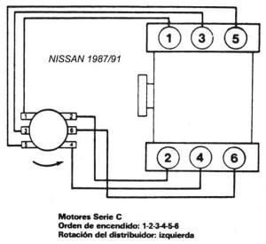 Gmc W5500 Engine