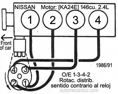 7mfjz 95 Nissan Pickup Cyl Ka24e Engine Manual Transmission also T13361127 Remove distributor 1994 nissan additionally T13361127 Remove distributor 1994 nissan further Wiring Harness For 2012 Nissan Frontier further P 0900c1528009983d. on nissan ka24e engine