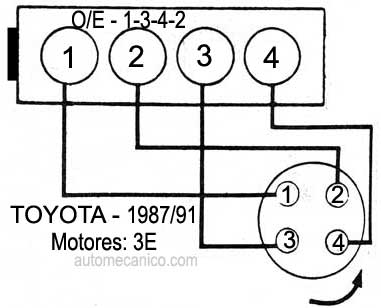 Static cargurus   images site 2009 01 31 00 11 1994 toyota camry 4 dr xle sedan Pic 18370 furthermore Old Car Engine Plugs additionally Oe879112 besides T76831 further Ignition Wire Harness For Toyota T100. on toyota celica firing order