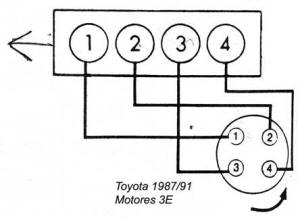 T6758227 1994 toyota in addition Oe879112 also 90 Camry Fuse Box in addition T7549429 Replaced air fuel sensor 2002 toyota moreover Chevy 3 9 Engine Diagram Camshaft. on toyota corolla firing order