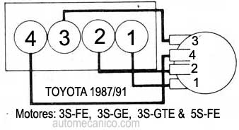 1999 Lexus Gs 300 Engine Diagram furthermore 2001 Cadillac Deville Northstar Engine moreover 2003 Audi A4 Engine Diagram furthermore 91 Toyota Corolla Engine Diagram in addition 88 Cavalier Wiring Diagrams. on 1999 toyota camry firing order