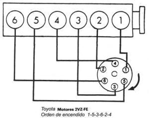 Toyota Mr2 1987 >> TOYOTA   ORDEN DE ENCENDIDO   FIRING ORDER   VEHICULOS-1987-91   MECANICA AUTOMOTRIZ