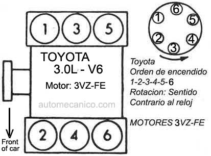 Wiring Diagram For 2011 Toyota Camry on 1992 ford ranger radio wiring diagram