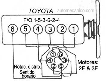 98 Mazda 626 Wiring Diagram on 2000 mazda protege radio wiring diagram