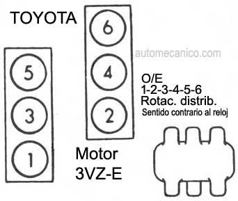 Oe on Chevy 4 3 V6 Firing Order