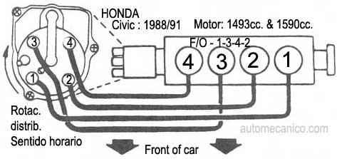 1995 ford f 350 sel wiring diagram 95 chevy spark plug firing order diagram 95 free engine #10