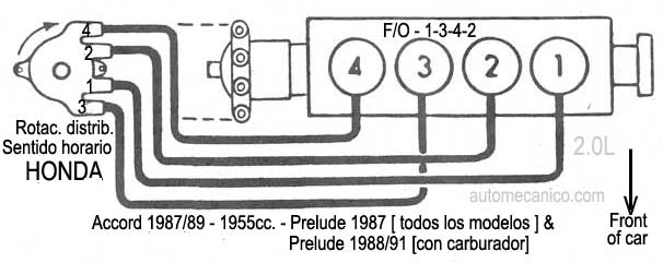 Oe on 1988 honda prelude