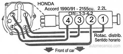 Orden de encendido bujias en Honda Civic EG Oe8791057