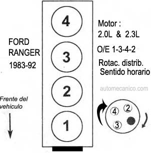 1983 Ford Ranger Firing Order Diagram