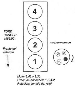 1988 Ford Bronco Fuel Pump Wiring Diagram additionally 351 engine diagram moreover 2jizc Regarding Replacing Spark Plugs 1987 Gmc besides 2 9 cylinder head removal and installation in addition Farmall 100 Wiring Diagram. on bronco 2 firing order