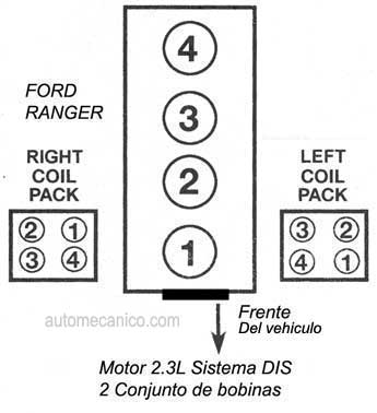 1978 Gmc Truck Wiring Diagram in addition Fuse Box Diagram For 1978 Ford Bronco further 86 Bronco 2 Wiring Diagram furthermore Wiring Diagram 79 Mg also 1967 Ford Pickup Wiring Diagram. on 78 ford bronco wiring diagram