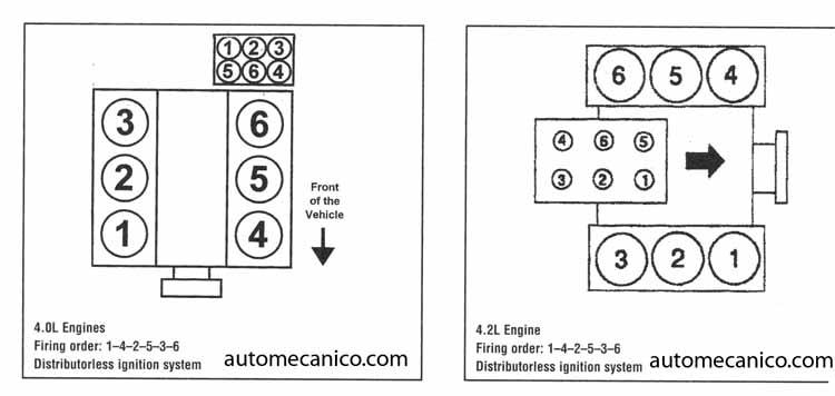 2005 Ford F150 4 6 Firing Order | Autos Weblog