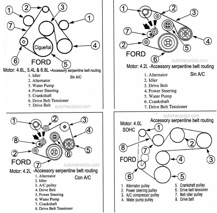 Showthread besides 04 Mustang V6 Engine Diagram moreover 3l2dd Need Firing Order Diagram Ford 5 4 together with Chevy Astro Engine Diagram further 7ngr2 Ranger Ford 97 Ford Ranger No Spark Scanner. on 99 ford expedition firing order