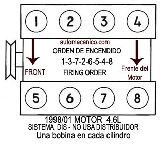 98 Ford F150 4 6 Firing Order Diagram together with T9778047 1995 mercury additionally Serpentine Belt Diagram 2005 Audi A6 V6 32 Liter Engine 00158 together with P 0900c152800ad9ee besides T18783749 2005 grand marquis bank 1 sensor 2. on mercury grand marquis