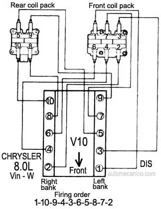 1995 Chevrolet Tahoe Blazer Electrical Wiring Diagram additionally Fuses And Relay Land Rover Discovery 3 additionally Post68984 besides 2006 Gmc Sierra 2500 Hd 6 6l Serpentine Belt Diagram together with 1994 1999 Land Rover V8 3 9l Serpentine Belt Diagram. on land rover discovery 4