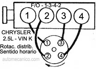 T14385887 Fuse box layout 2003 dodge 3500 ram besides Ford Ranger Wiring Diagram Electrical as well T8999677 Fuse panel layout f150 2001 likewise 2000 Daewoo Leganza Audio System Stereo Wiring Diagram furthermore Diagram For Dodge Caravan 2000 2 4l Fuse Box. on 2009 dodge caravan radio wiring diagram