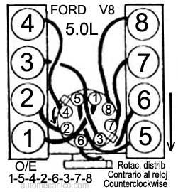 Mazda Rotor Motor