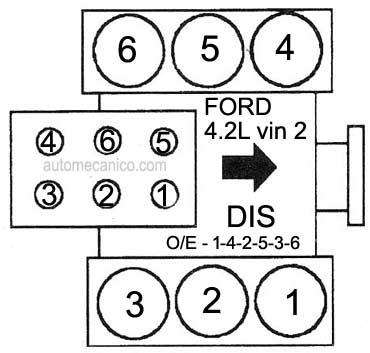 Ford 4.6 Firing Order Diagram