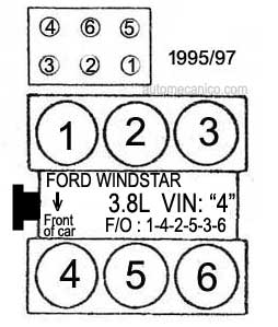Oet939707 on 2000 ford windstar 3 8 firing order
