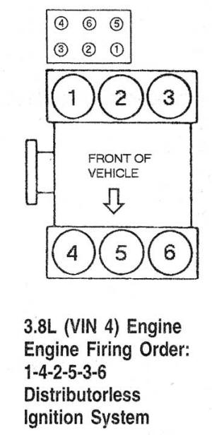 oet9397024_small 2003 chevy venture fuse box diagram 1967 chevy c10 fuse box 2003 chevy venture fuse box diagram at gsmx.co