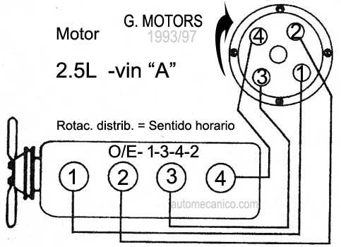 G MOTORS-ISUZU   ORDEN DE ENCENDIDO   FIRING ORDER   VEHICULOS-1993
