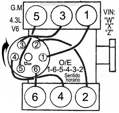 93 chevy astro engine diagram
