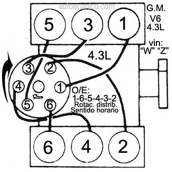 3eiur Firing Order Diagram 6 0 Ll Ford Diesel 2005 as well Chevrolet 4 3l V6 Engine Diagram additionally 403 Oldsmobile Engine Diagram further Where Is Camshaft Position Sensor On Chevy 96 Blazer 4 3 Vortec Engine 909618 together with Diagram view. on chevy 350 firing order diagram